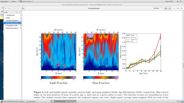 Distribución de edades estelares resueltas espacialmente.